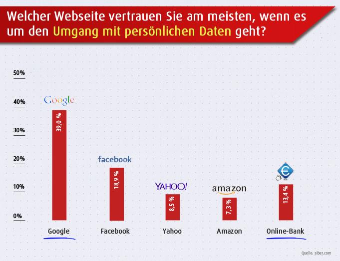 Grafik_DatenWebseiten